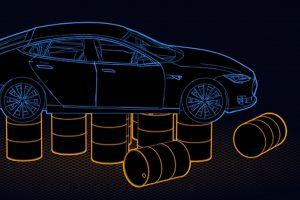 電動汽車中使用了多少石油和天然氣?