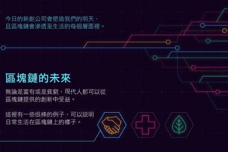 區塊鏈如何為我們的未來提供動力 part1